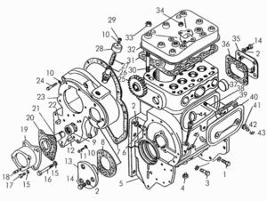 Блок пускового двигателя