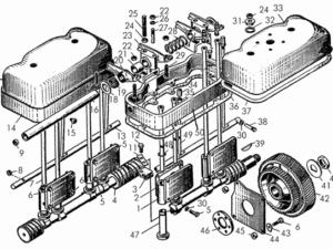 Механизм газораспределения